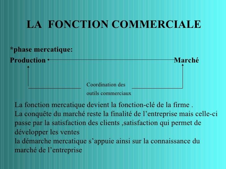 LA FONCTION COMMERCIALE*phase mercatique:Production                                             Marché                    ...