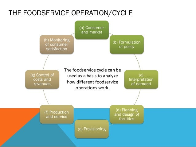 operational and economic characteristics of food and beverage operations Because of this unique characteristics, it has the potential to increase the economic condition of the nation  of food and beverage, either as a part of business.