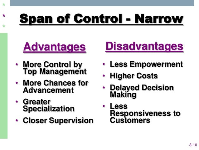 management control and their limitations In considering limitations of internal control, two distinct concepts must be  recognized  that certain events or conditions are simply beyond management's  control  however, because of the inherent limitations discussed here, there is  no.
