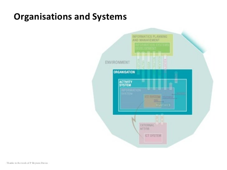 Organisations and Systems