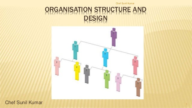 ORGANISATION STRUCTURE AND DESIGN Chef Sunil Kumar 1 Chef Sunil Kumar
