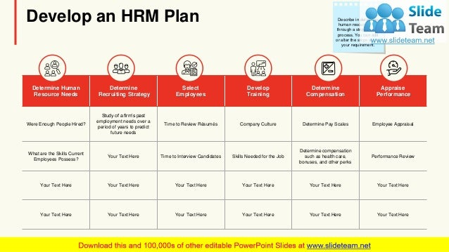 Workforce Planning Ppt