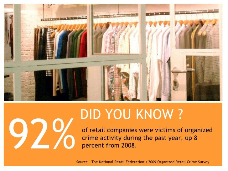 Organised Retail Crime Loss Prevention