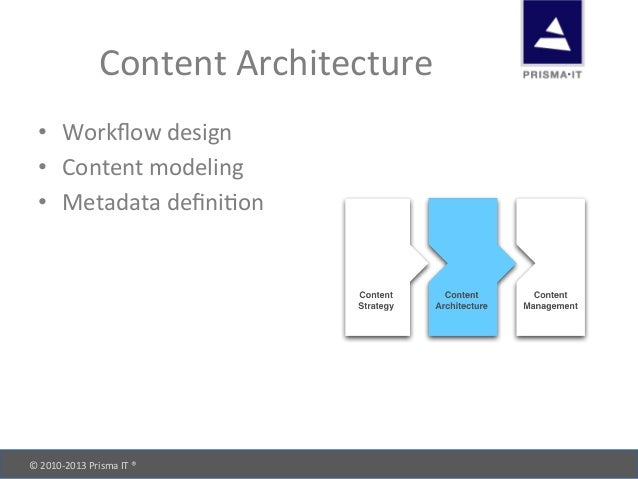 © 2010-‐2013 Prisma IT ®       Content Architecture • Workflow design • Content modeling • ...