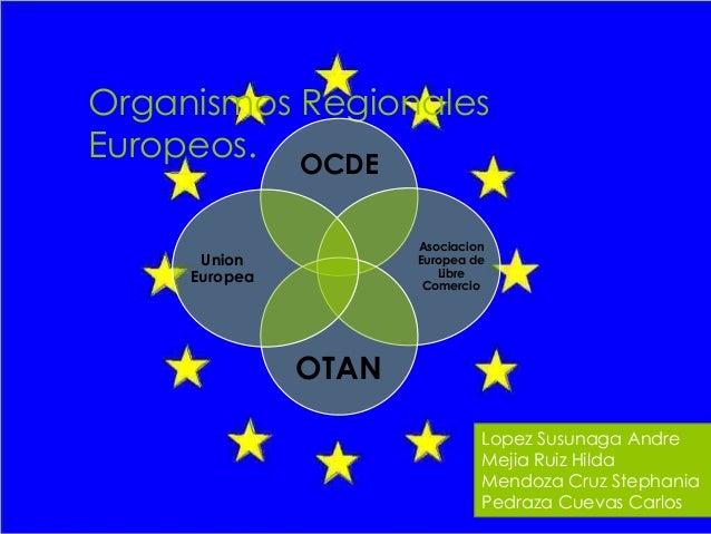 Organismos RegionalesEuropeos. OCDEAsociacionEuropea deLibreComercioOTANUnionEuropeaLopez Susunaga AndreMejia Ruiz HildaMe...