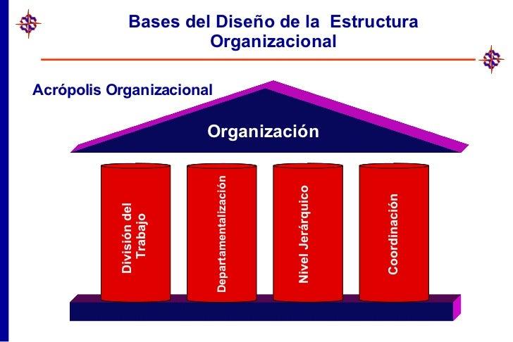 Organizaci n empresarial siglo xxi for Diseno de interiores siglo xxi