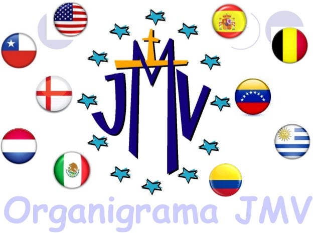 Organigrama JMV