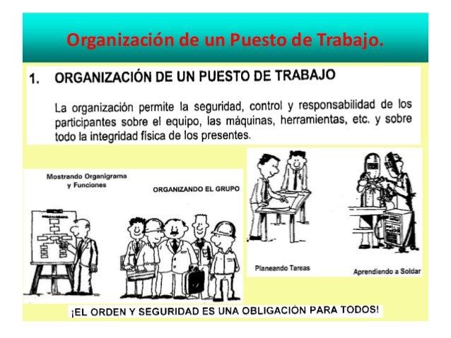Organizaci n del puesto de trabajo for Organizacion y limpieza del equipo de trabajo en la cocina