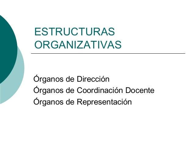 ESTRUCTURAS ORGANIZATIVAS Órganos de Dirección Órganos de Coordinación Docente Órganos de Representación