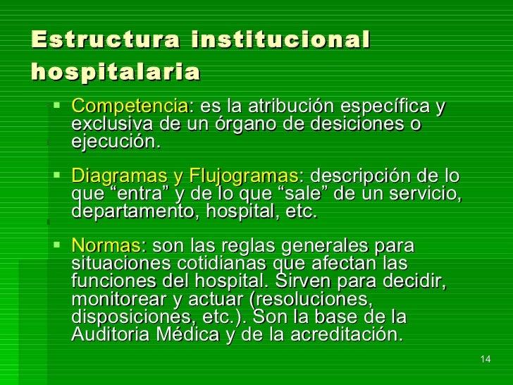 Estructura institucional hospitalaria <ul><li>Competencia : es la atribución específica y exclusiva de un órgano de desici...