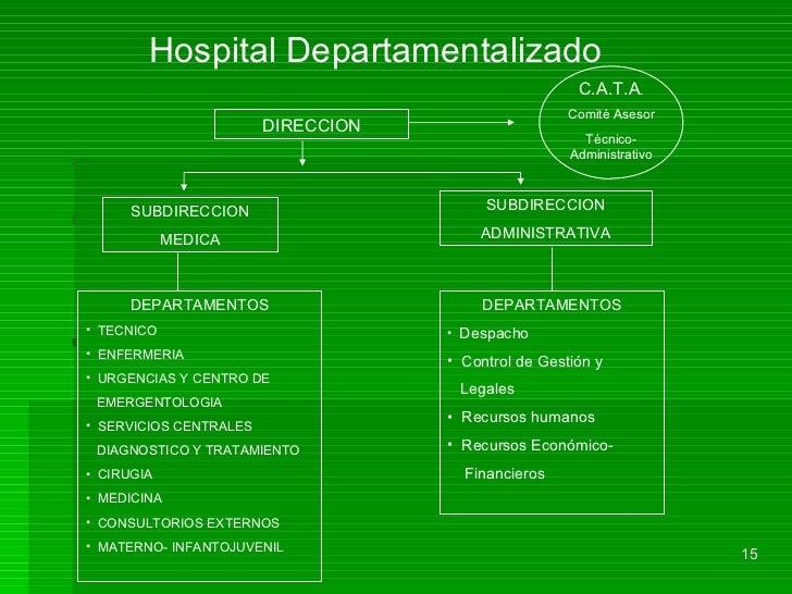 DIRECCION SUBDIRECCION MEDICA SUBDIRECCION ADMINISTRATIVA C.A.T.A . Comité Asesor Técnico-Administrativo <ul><li>DEPARTAME...