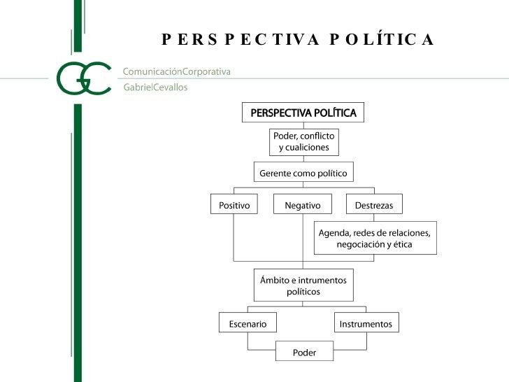 PODER,CONFLICTOYCUALICIONES  -Lafuerzapolíticacorrompelatomadedecisionesenun organización. -Lasorganizaci...