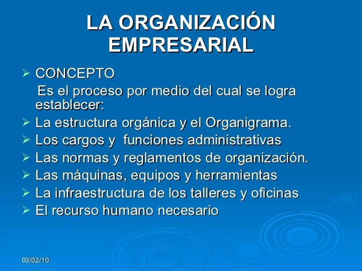 Organizacion empresarial for Concepto de organizacion de oficina