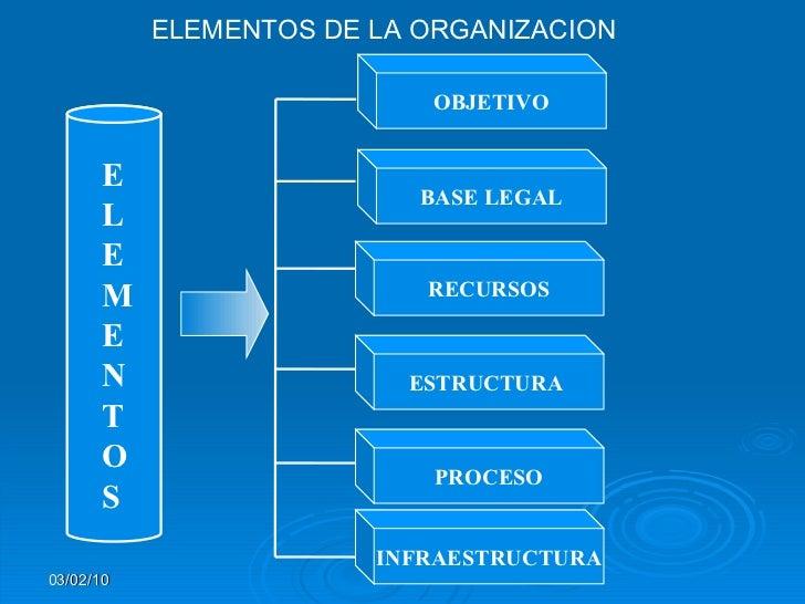 Gamificacion Press Start further Decantacin as well Que Es El Mapa De Procesos De La Organizacion furthermore Outlook El Nombre Del Certificado De Seguridad No Es Valido also Mapa Cognitivo De Algoritmo. on diagrama proceso