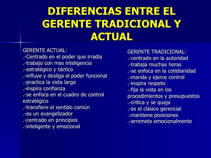 La organizaci n for Oficina tradicional y moderna