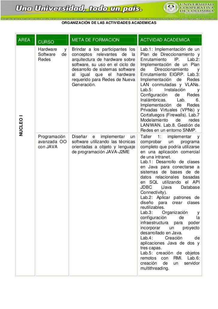 ORGANIZACIÓN DE LAS ACTIVIDADES ACADEMICASAREA       CURSO           META DE FORMACION                  ACTVIDAD ACADEMICA...