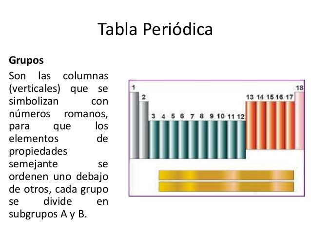tabla periodica en que se divide images periodic table and sample with full version of table. Black Bedroom Furniture Sets. Home Design Ideas