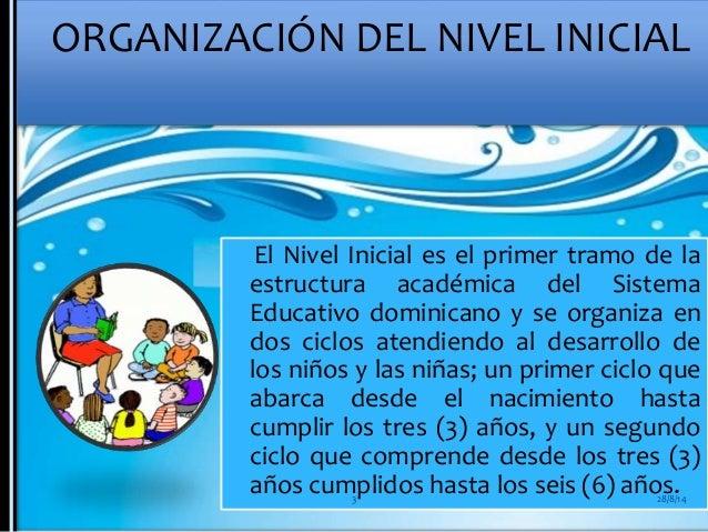 Organizacion del curriculum magdalena for Curriculum de nivel inicial