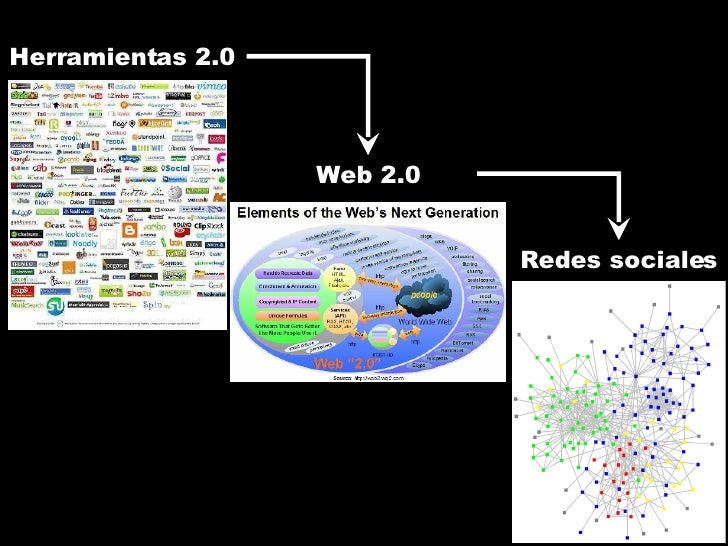 Herramientas 2.0 Redes sociales Web 2.0
