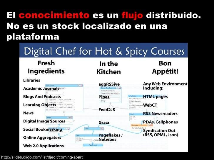El  conocimiento  es un  flujo  distribuido. No es un stock localizado en una plataforma http://slides.diigo.com/list/djed...