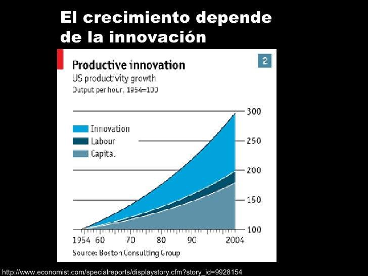 El crecimiento depende de la innovación http://www.economist.com/specialreports/displaystory.cfm?story_id=9928154