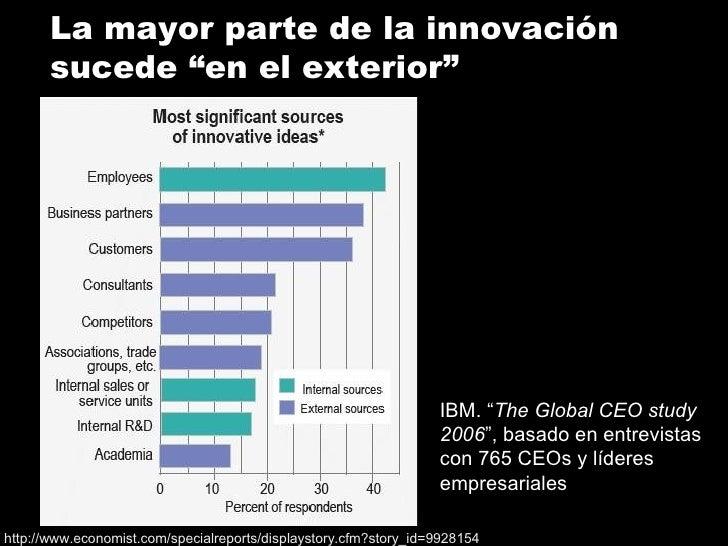 """La mayor parte de la innovación sucede """"en el exterior"""" IBM. """" The Global CEO study 2006 """", basado en entrevistas con 765 ..."""
