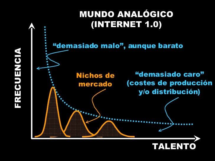 """TALENTO FRECUENCIA MUNDO ANALÓGICO (INTERNET 1.0) """" demasiado malo"""", aunque barato """" demasiado caro"""" (costes de producción..."""