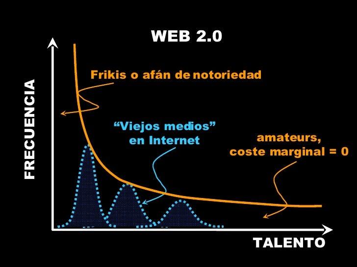 """TALENTO FRECUENCIA WEB 2.0 """" Viejos medios"""" en Internet Frikis o afán de notoriedad amateurs, coste marginal = 0"""