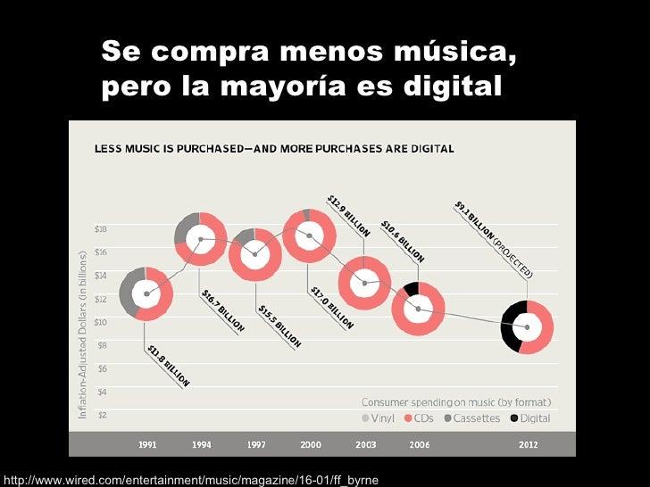 Se compra menos música, pero la mayoría es digital http://www.wired.com/entertainment/music/magazine/16-01/ff_byrne