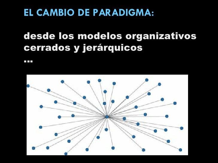 EL CAMBIO DE PARADIGMA: desde los modelos organizativos cerrados y jerárquicos …