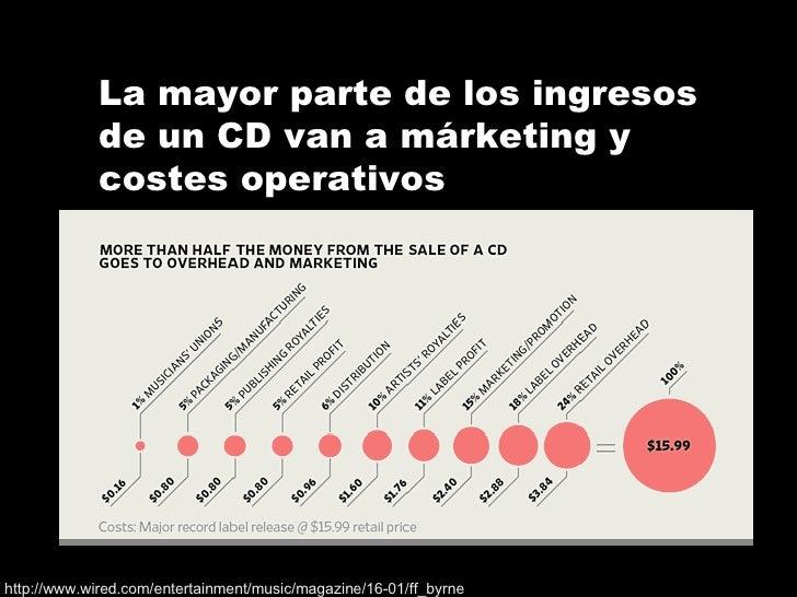 La mayor parte de los ingresos de un CD van a márketing y costes operativos http://www.wired.com/entertainment/music/magaz...