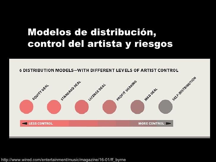 Modelos de distribución, control del artista y riesgos http://www.wired.com/entertainment/music/magazine/16-01/ff_byrne