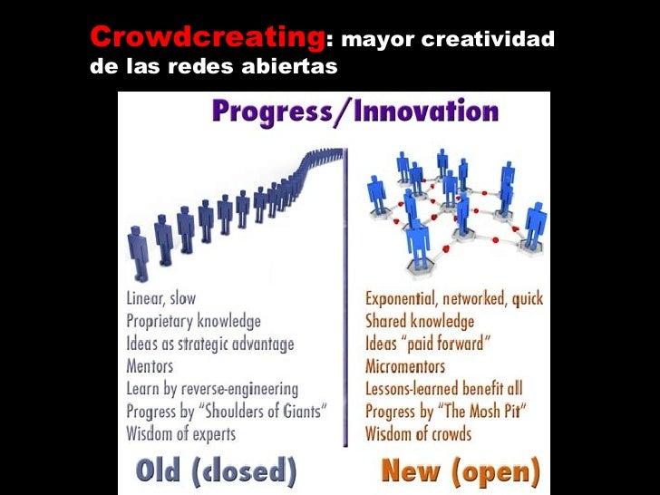 Crowdcreating : mayor creatividad  de las redes abiertas