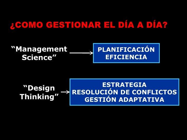 """¿COMO GESTIONAR EL DÍA A DÍA? """" Management Science"""" """" Design Thinking"""" PLANIFICACIÓN EFICIENCIA ESTRATEGIA RESOLUCIÓN DE C..."""