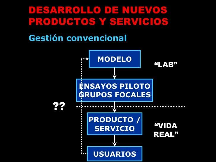 """DESARROLLO DE NUEVOS PRODUCTOS Y SERVICIOS Gestión convencional """" VIDA REAL"""" """" LAB"""" ?? MODELO ENSAYOS PILOTO GRUPOS FOCALE..."""