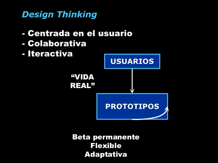 """Design Thinking """" VIDA REAL"""" Beta permanente Flexible Adaptativa - Centrada en el usuario - Colaborativa - Iteractiva PROT..."""