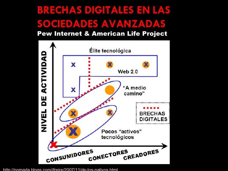 BRECHAS DIGITALES EN LAS SOCIEDADES AVANZADAS Pew Internet & American Life Project http://nomada.blogs.com/jfreire/2007/11...