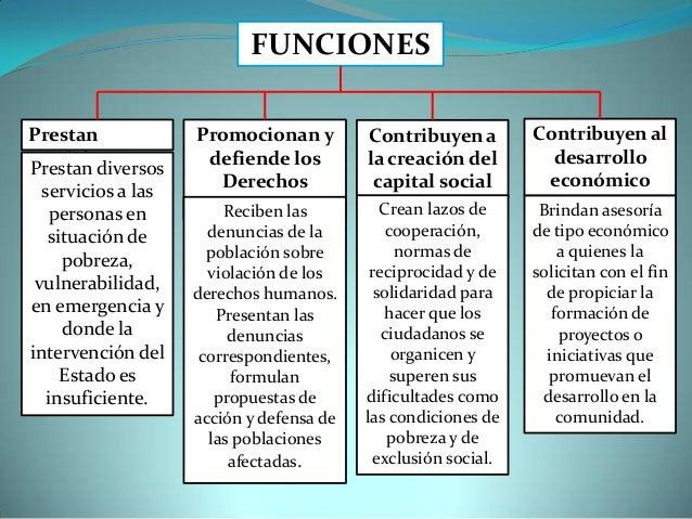 Organizaciones civiles Slide 3