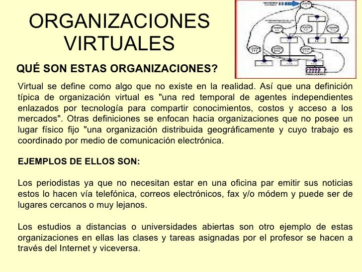Organizaciones virtuales for Oficina virtual sistema red