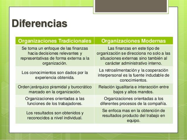 Organizacion tradicional vs moderna for Oficina tradicional y moderna