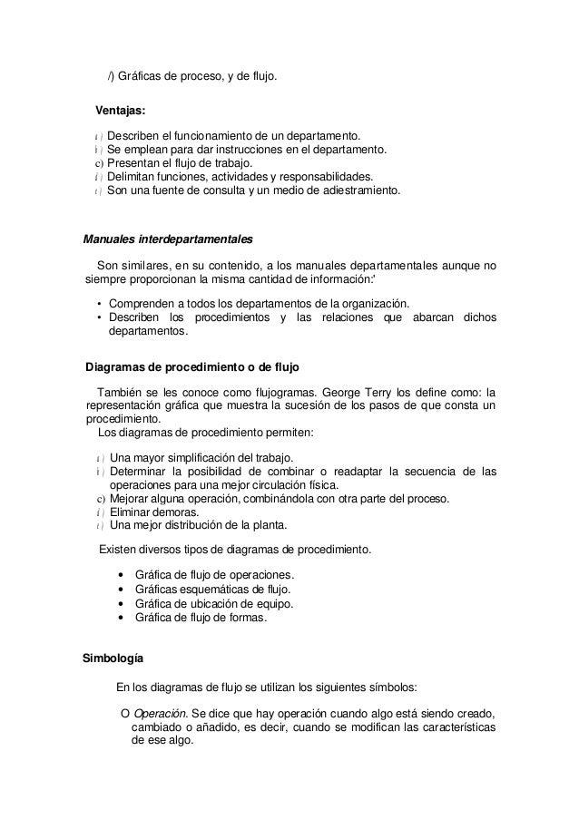 El manual de organización - LinkedIn SlideShare