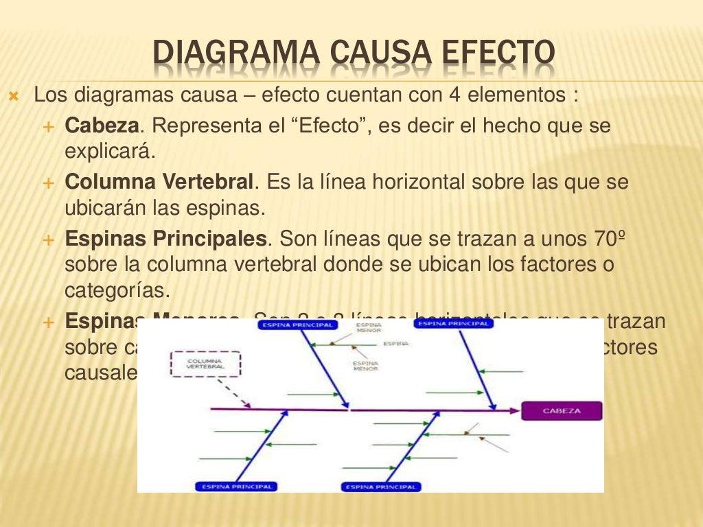 Increíble Diagrama De La Columna Vertebral Patrón - Imágenes de ...