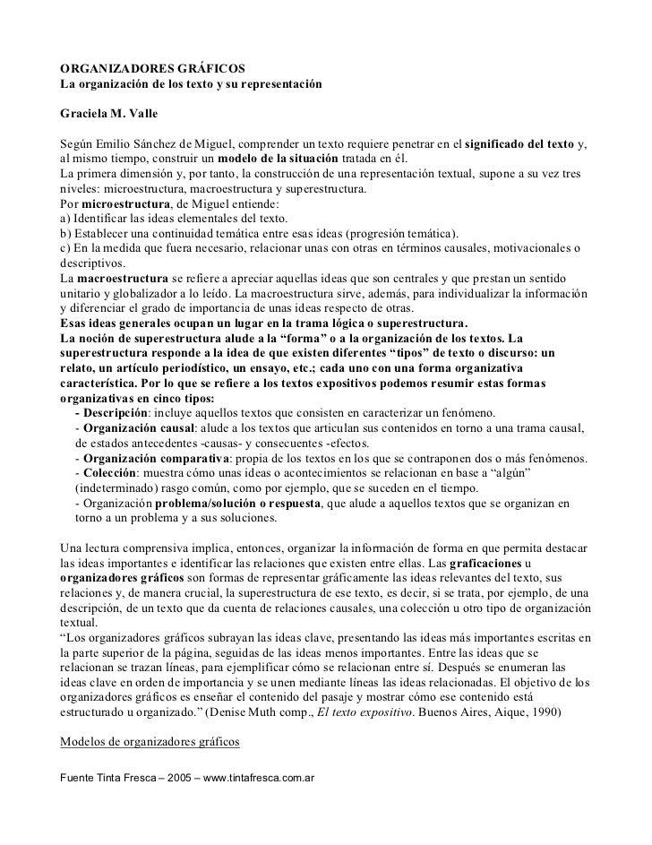 ORGANIZADORES GRÁFICOS La organización de los texto y su representación  Graciela M. Valle  Según Emilio Sánchez de Miguel...