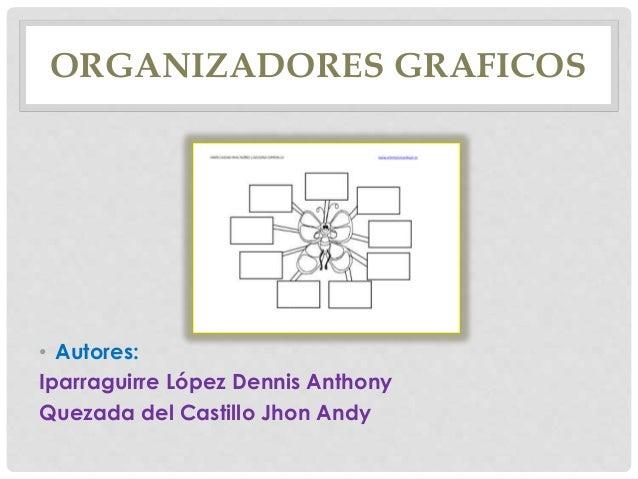 ORGANIZADORES GRAFICOS • Autores: Iparraguirre López Dennis Anthony Quezada del Castillo Jhon Andy