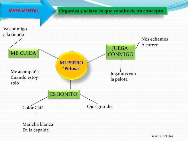Fuente EDUTEKADIAGRAMAS DE    VENN
