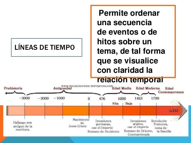 Organizadores grficos diagrama de venn ccuart Choice Image
