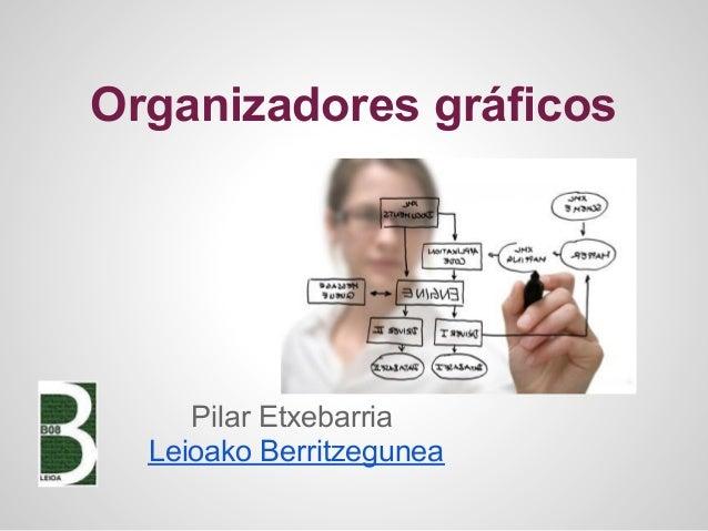 Organizadores gráficos     Pilar Etxebarria  Leioako Berritzegunea