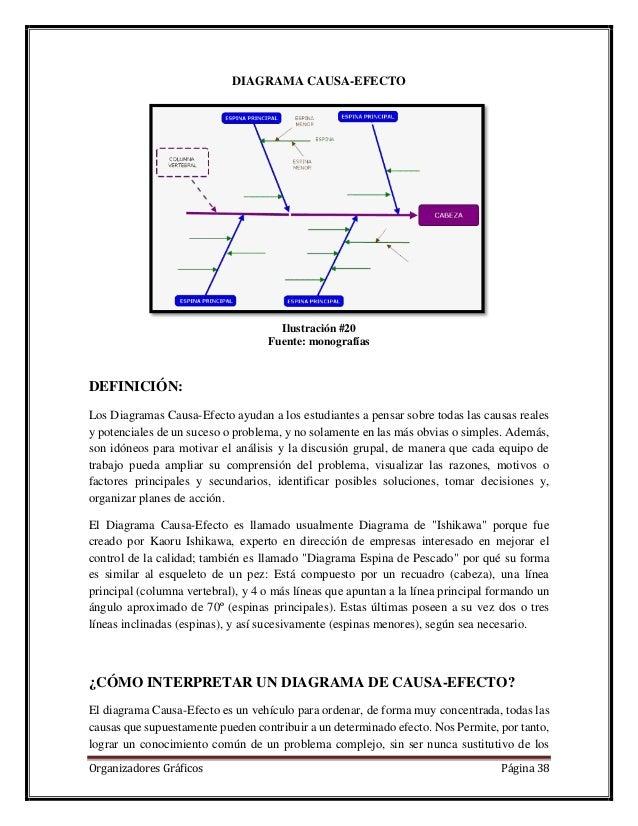 Organizadores grficos 38 638gcb1440084499 38 organizadores grficos pgina 38 diagrama ccuart Image collections