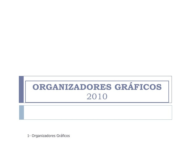 ORGANIZADORES GRÁFICOS 2010 - Organizadores Gráficos