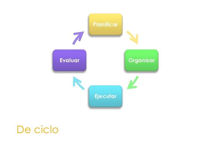 De ciclo<br />